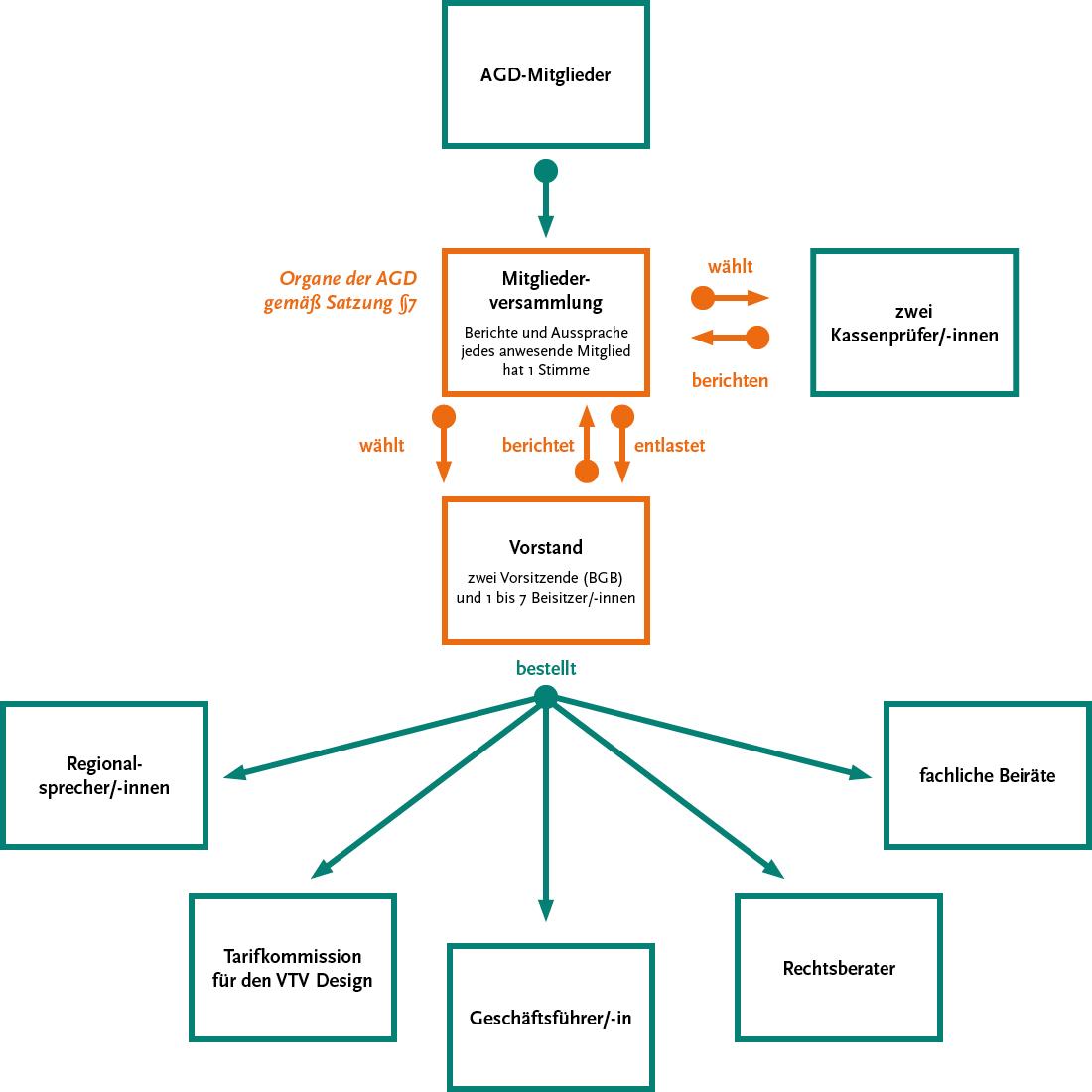 Online Atlas: Abdomen & Becken Anatomie Kenhub