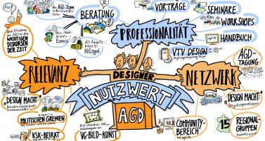 Matthias Schwert, Visual Recorder, AGD