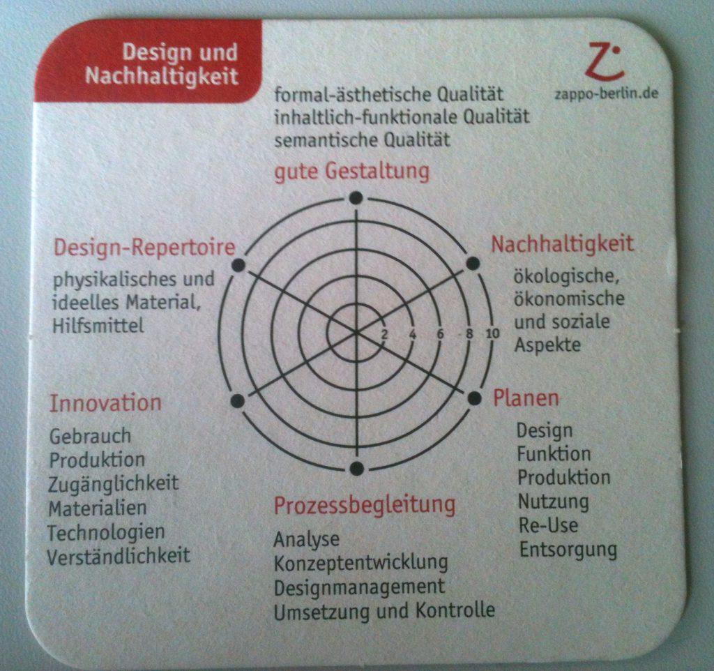 Bierdeckel mit Netzdiagramm zu Design und Nachhaltigkeit