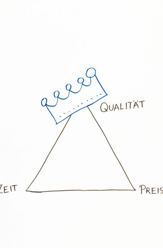 Handbuch Alltag Profit Profi Kopie